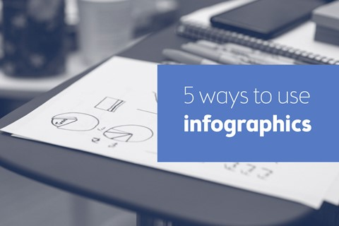 Five ways to boost your communication with infographics