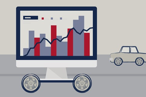 Is your website a bit like a car?