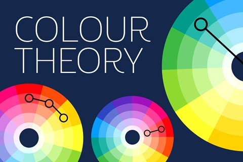 Colour theory and how it helps your brand